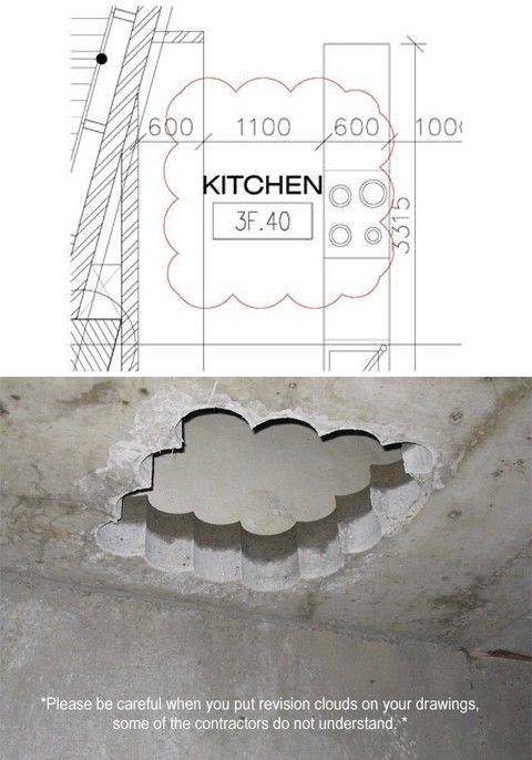 Besser keine Wölkchen in die Bauzeichnung malen...